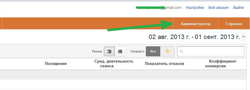 Как удалить сайт из Google Analytics